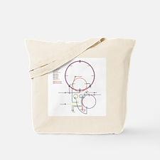 Cute Lhc Tote Bag