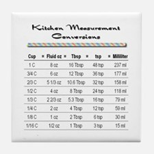 Kitchen Measure Chart Tile Coaster