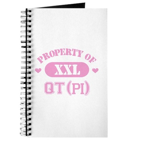Property of QTpi Journal