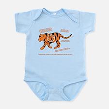 Tiger Facts Infant Bodysuit