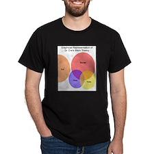 Dr. Dre - Bitches Ain't Shit T-Shirt