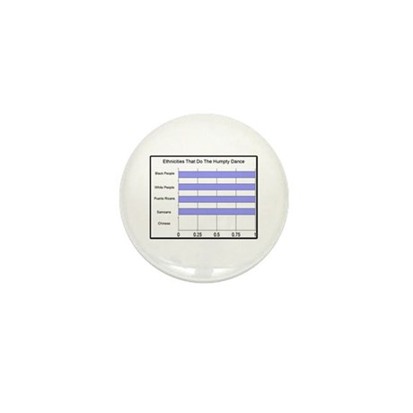 Digital Underground - Humpty Dance Mini Button