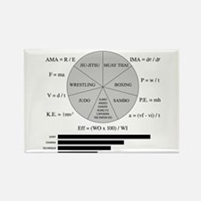 VALOR MMA Theory Rectangle Magnet (10 pack)