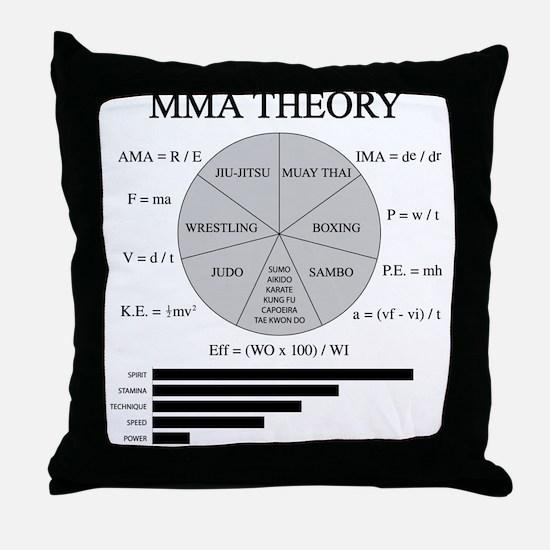 VALOR MMA Theory Throw Pillow