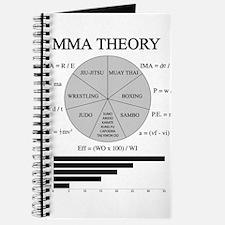 VALOR MMA Theory Journal