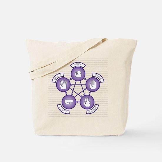 Roshambo Tote Bag