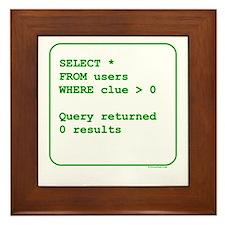 Clueless Users Framed Tile