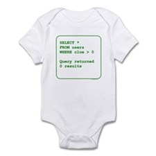 Clueless Users Infant Bodysuit