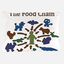 The Food Chain Pillow Case