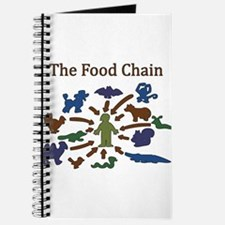 The Food Chain Journal