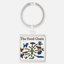 The Food Chain Keychains