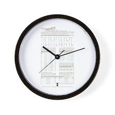 Dom_Dim7s Wall Clock