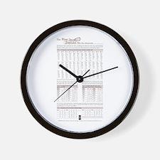 11ths_Min7_Sus4 Wall Clock