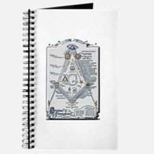 Structure of Freemasonry Journal