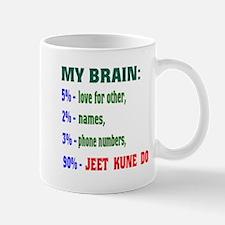 My Brain, 90% Jeet Kune Do Mug