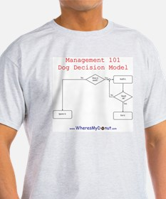 Dog Decision T-Shirt