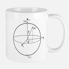 Bloch Sphere Mugs