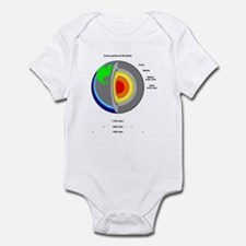 Earth's Core Infant Creeper