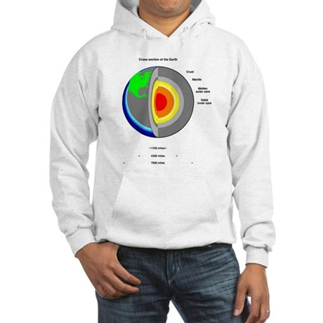 Earth's Core Hooded Sweatshirt