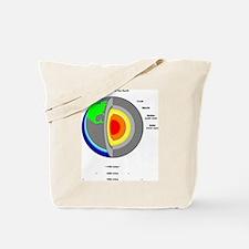 Earth's Core Tote Bag