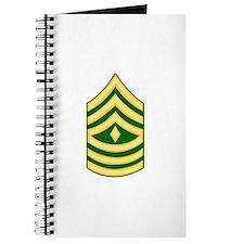 Troop leader Journal