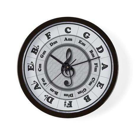 Circle of Fifths Wall Clock