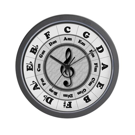 Circle Of Fifths Wall Clock By Chmdesign