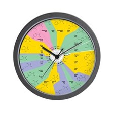 Unique Energy Wall Clock