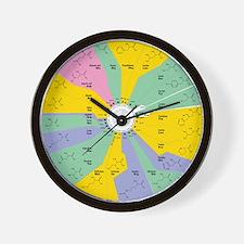 Funny Amino acids Wall Clock