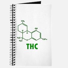 THC Molecule Journal