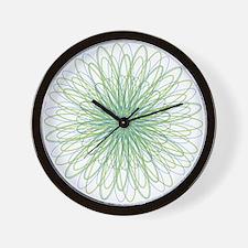 Green Spiral Wall Clock