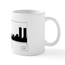 NYC Skyline Histogram Mug