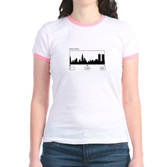 NYC Skyline Histogram T