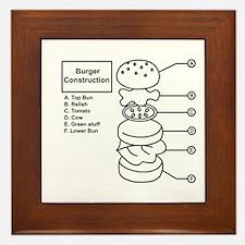 Burger Construction Framed Tile