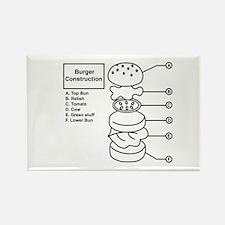 Burger Construction Rectangle Magnet