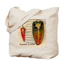 chile anatomy Tote Bag