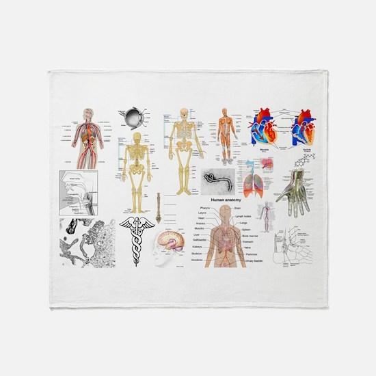 Human Anatomy Charts Throw Blanket