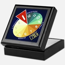 "The VOYAGER ""12-Hr Timer"" Display Box(tm)!"
