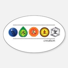 Creation Cycle Oval Decal
