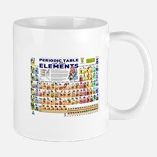 Periodic Table Mugs