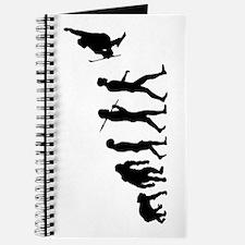 Slopestyle Skiing Evolution Journal