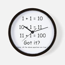 2-Got it Wall Clock