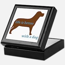 Cool Funny pet Keepsake Box