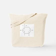 """""""Glucose"""" Tote Bag"""