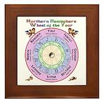Celtic Wheel of the Year Nth Framed Tile