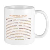 40th birthday Small Mugs (11 oz)