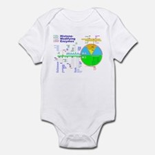 Nucleosome02 Body Suit