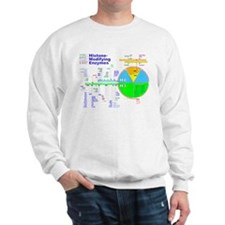 Funny Biology cells Sweatshirt