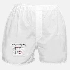 Chong Mo - Yang Ming Boxer Shorts