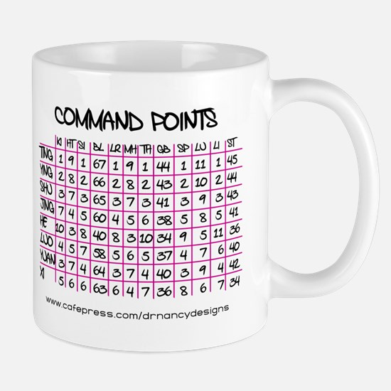 Command Points Mug